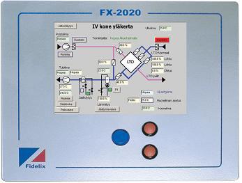 FX-2020